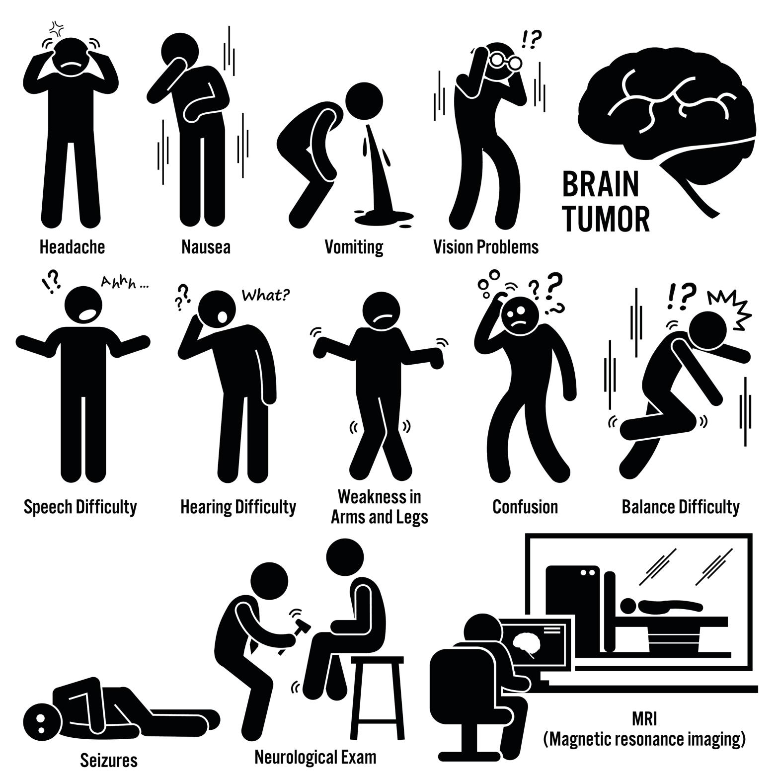 Brain Tumour Symptoms Infographic